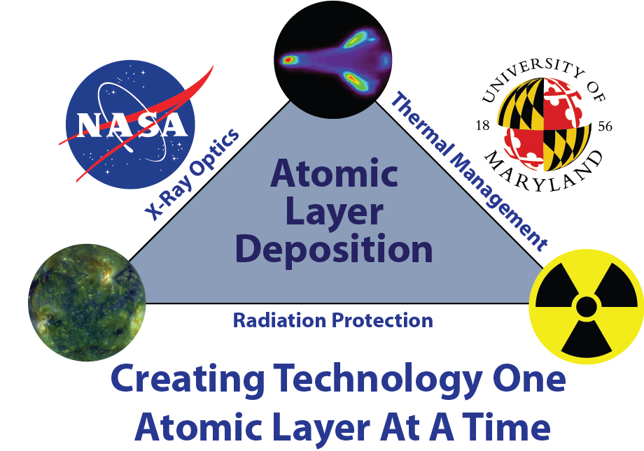 Project Image   ROE FY12 CIF 78 CC Atomic Layer Deposition to Enable the Production, Optimization and Protection of Spaceflight Hardware