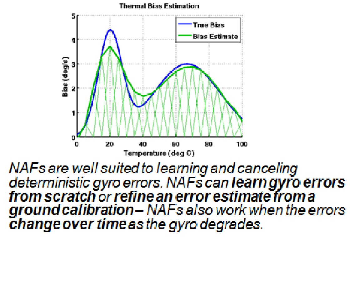 Nonlinear Adaptive Filter for MEMS Gyro  Error Cancellation