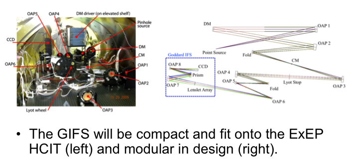 Project Image   Development of an Integral Field Spectrograph to Advance High Contrast Imaging Technologies