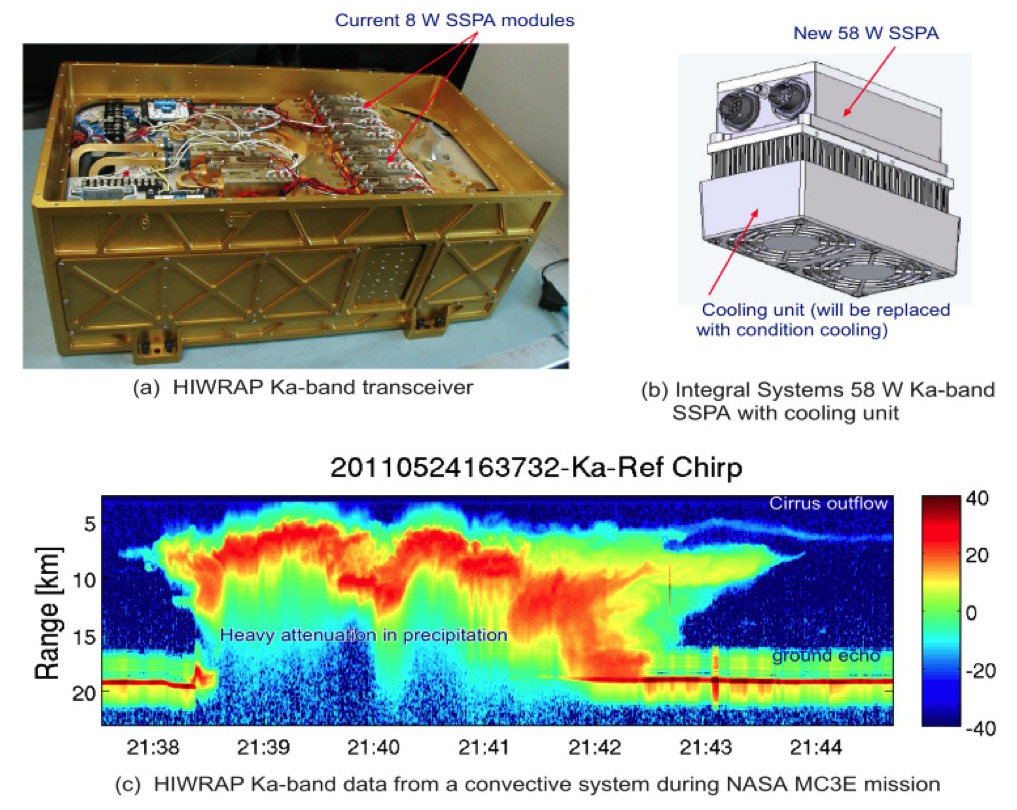 Project Image   Upgrade of the HIWRAP Ka-band Transceiver