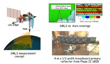 Project Image   A deployable 4-meter 180 to 680 GHz antenna for the Scanning Microwave Limb Sounder