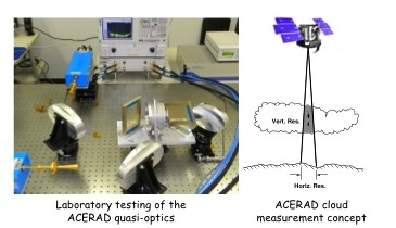 Project Image   A Multi-parameter Atmospheric Profiling Radar for ACE (ACERAD)