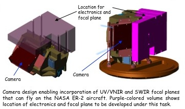 Project Image   Aircraft deployable UV-SWIR multiangle spectropolarimetric imager
