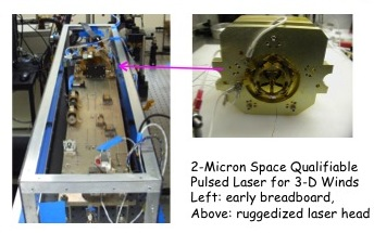 Project Image   Design and Fabrication of a Breadboard, Fully Conductively Cooled, 2-Micron, Pulsed Laser for the 3-D Winds Decadal Survey Mission