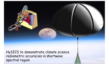 Project Image   HyperSpectral Imager for Climate Science (HySICS)