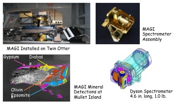 Project Image   Mineral and Gas Identification Using a High-Performance Thermal Infrared Imaging Spectrometer