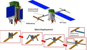 Project Image   Precision Deployable Mast for the SWOT KaRIn Instrument