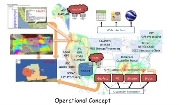 Project Image   QuakeSim: Multi-Source Synergistic Data Intensive Computing for Earth Science