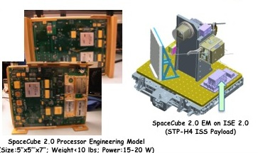 Project Image   Advanced Hybrid On-Board Data Processor - SpaceCube 2.0