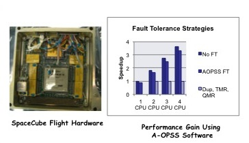 Project Image   Autonomous, On-board Processing for Sensor Systems