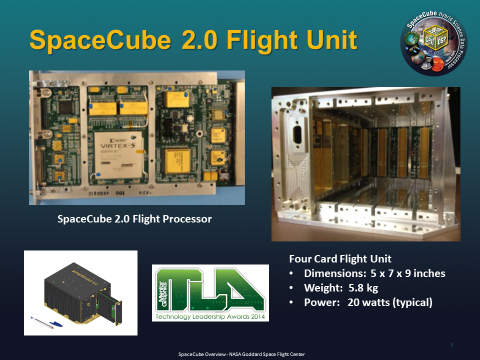 SpaceCube 2.0 Flight Unit