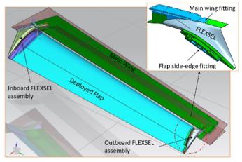 Wing rendering with Flexible Side Edge Link (FLEXSEL)
