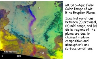 Project Image   Plume Tracer: Interactive Mapping of Atmospheric Plumes via GPU-based Volumetric Ray Casting