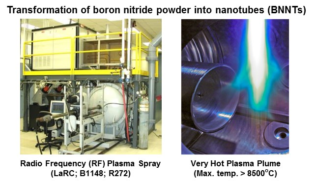 Transformation of boron nitride powder into nanotubes