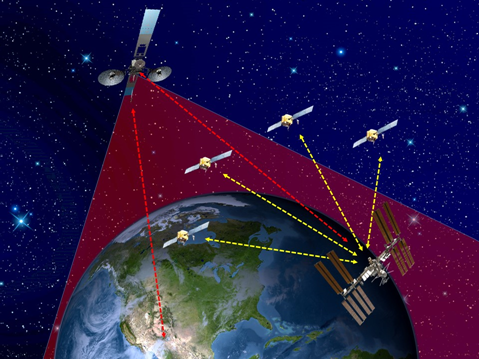 Conceptual image of on-orbit reception of TASS beacon and GPS signals on the International Space Station (ISS).