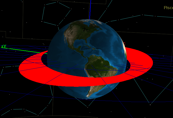 Image of Low Thrust Spiral Trajectory