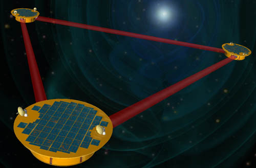 A space-based gravitational wave observatory is a constellation of 3 spacecraft in an equilateral triangle in a plane inclined at 60 degrees to the ecliptic. The constellation is in a solar orbit.