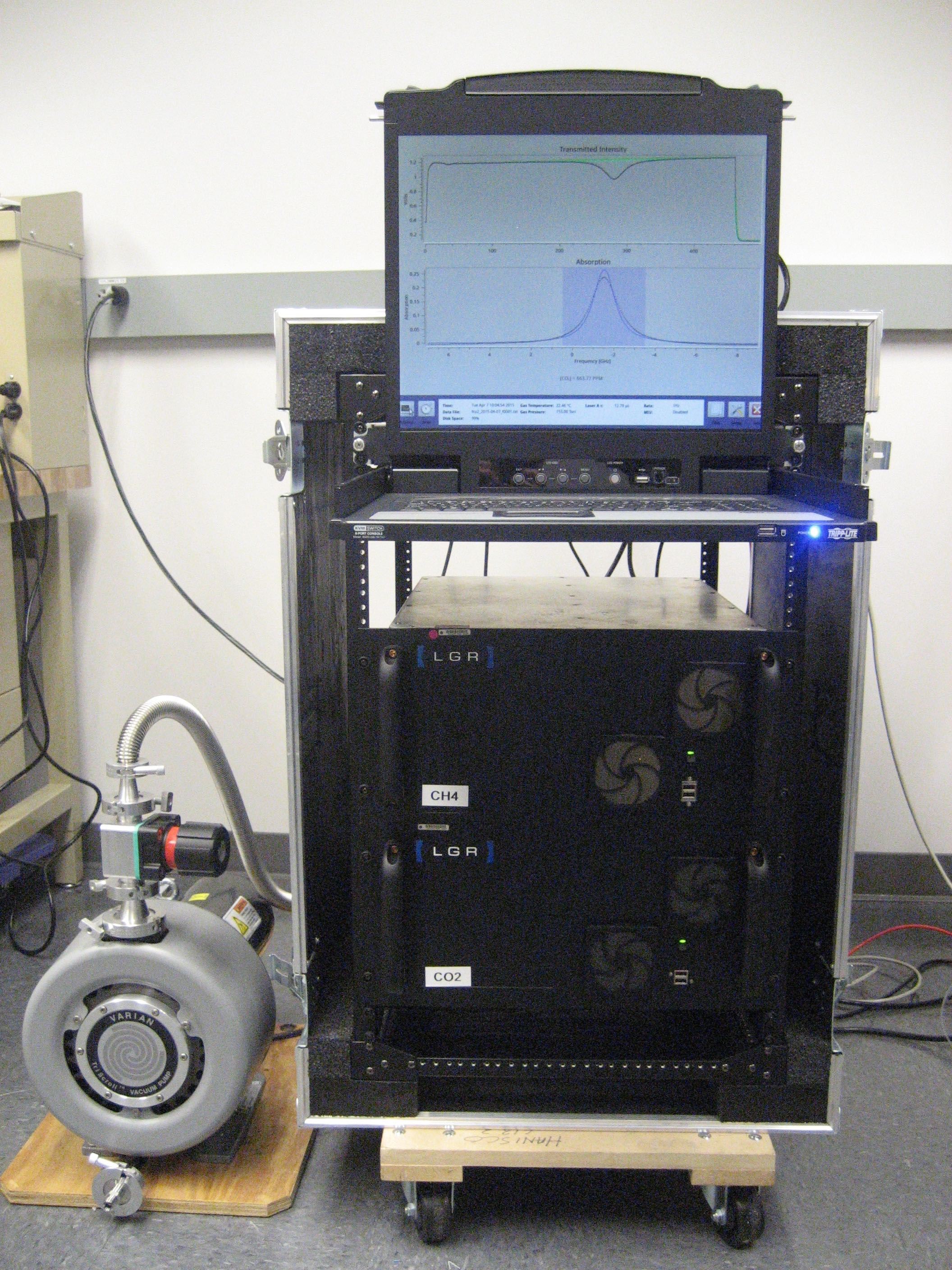 The flux instrumentation includes two modified commercial instruments and a fast data acquisition system.  The greenhouse gas measurement package is joined with measurements of 3D winds and aircraft flight data on a central data acquisition computer.