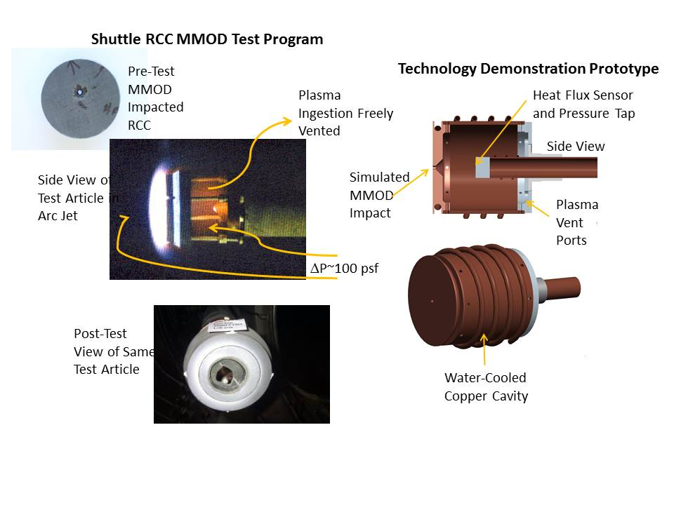 Project Image   An MMOD Risk Mitigation Technology for Spacecraft TPS