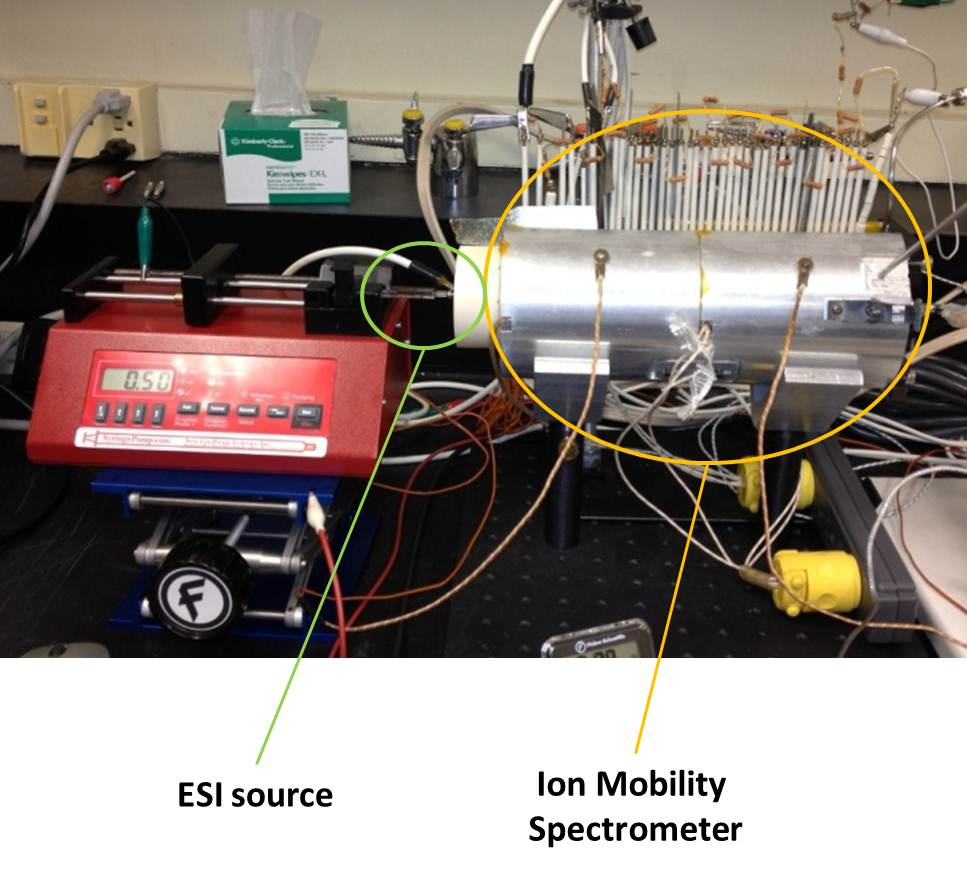 Project Image   Ion Mobility Spectrometry for Water Monitoring