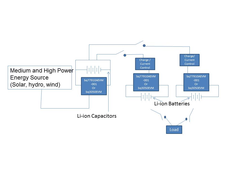 Project Image   Hybrid Lithium-ion Capacitor / Lithium-ion Battery System for Extended Performance