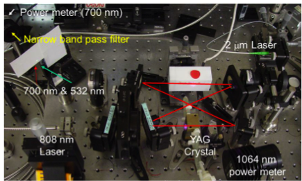 Project Image   A Novel Approach of Sensitive Infrared Signal Detection for Space Applications