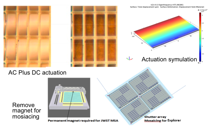 Low-Voltage Next Generation Microshutter Array