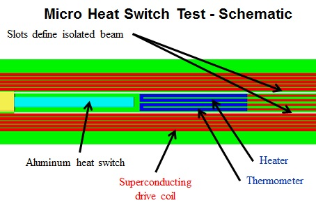 Micro heat switch test-schematic