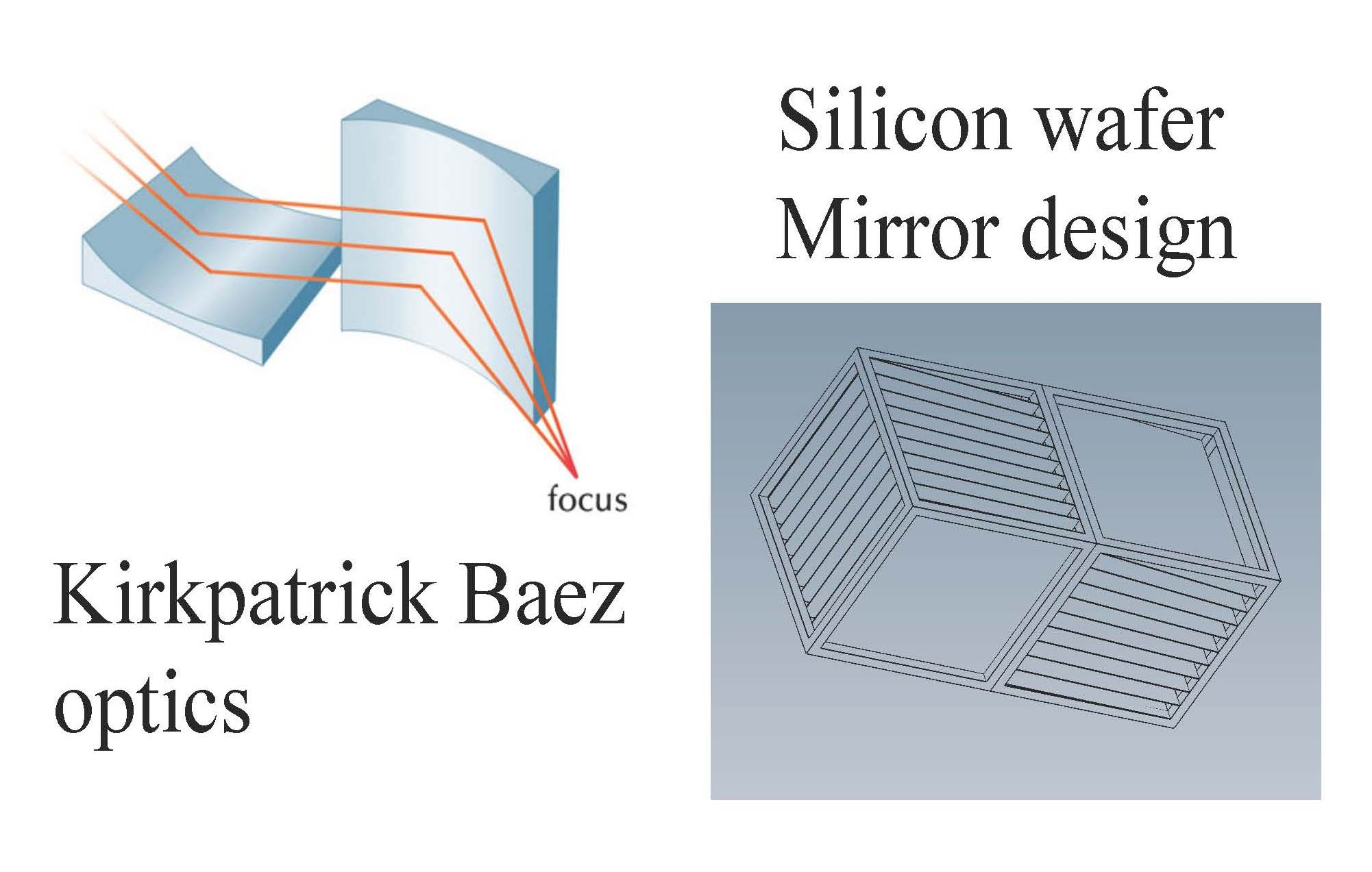 Silicon Wafer X-ray Mirror