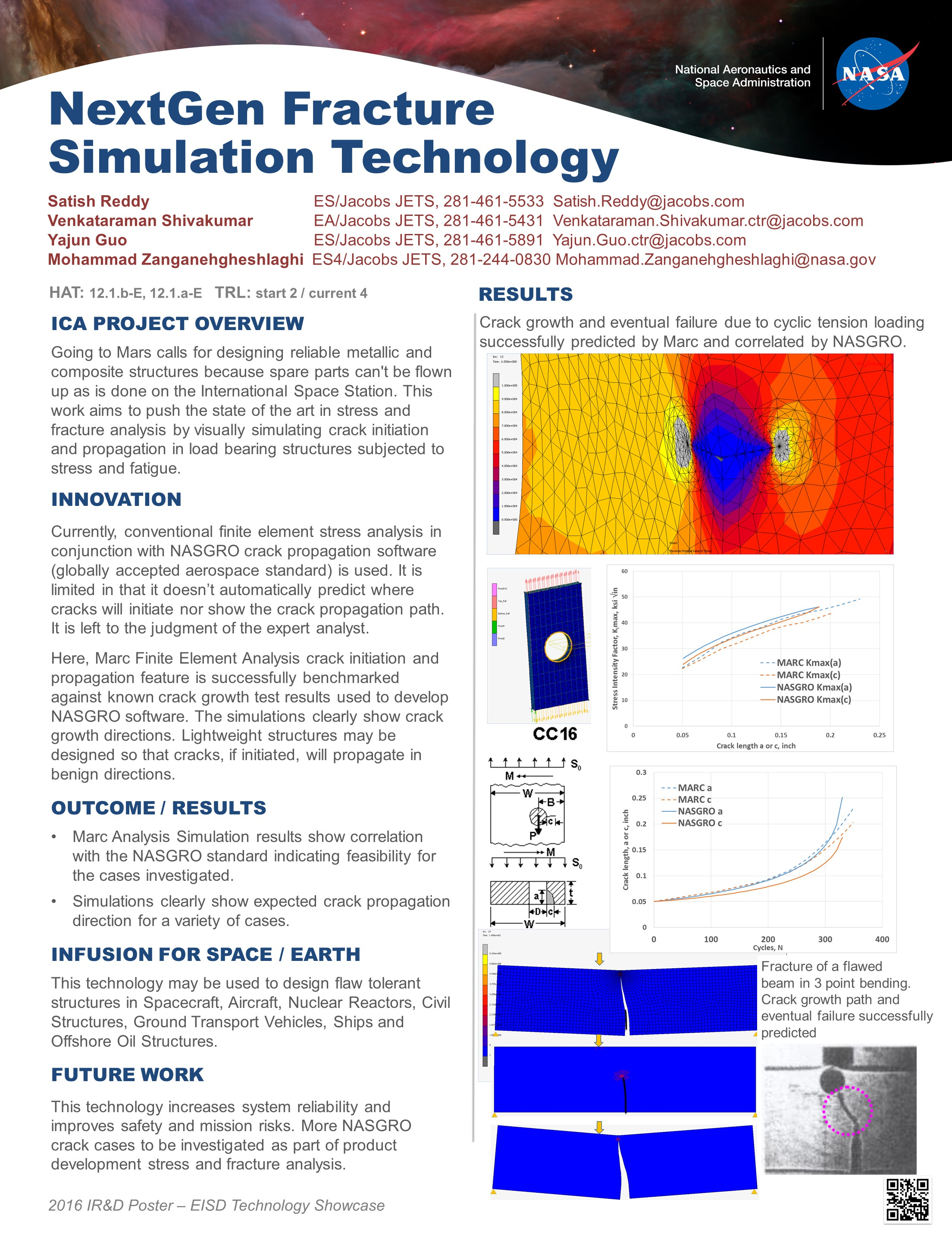 NextGen Stress & Fracture for Lightweight Structures Technology Showcase 2016 Project Poster