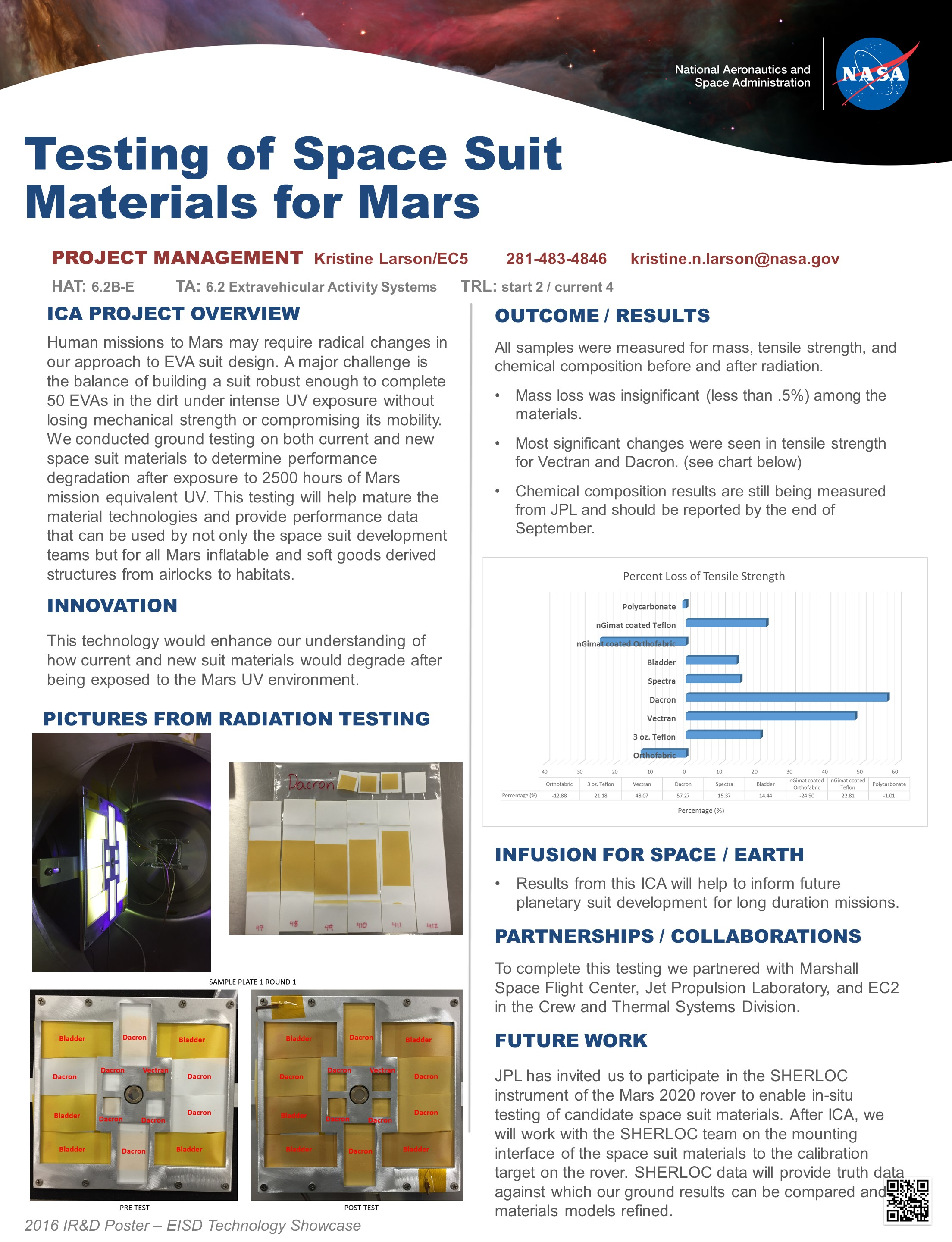 UV Radiation Testing of Space Suit Materials Technology Showcase 2016 Project Poster