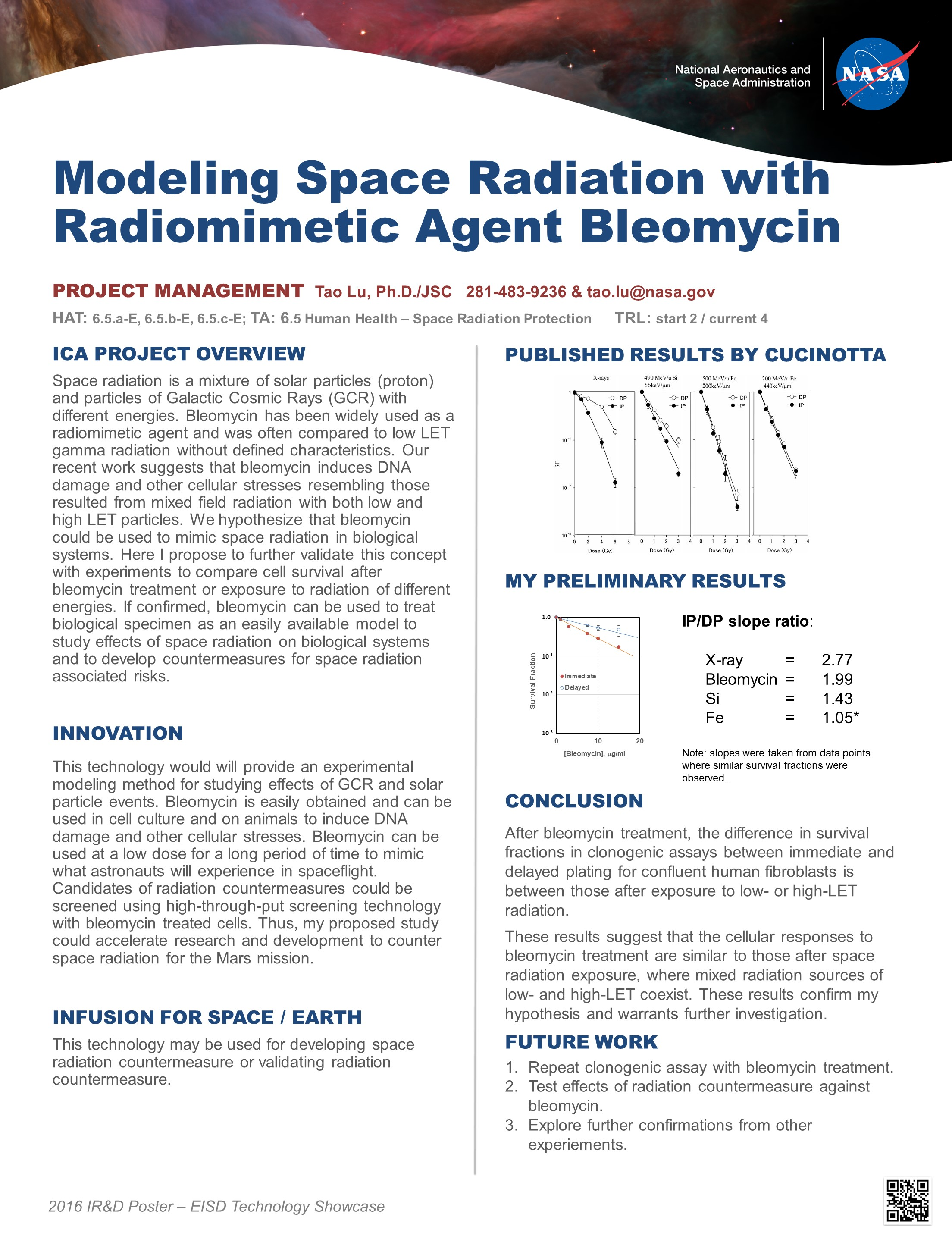 Modeling Space Radiation with Bleomycin Technology Showcase 2016 Project Poster