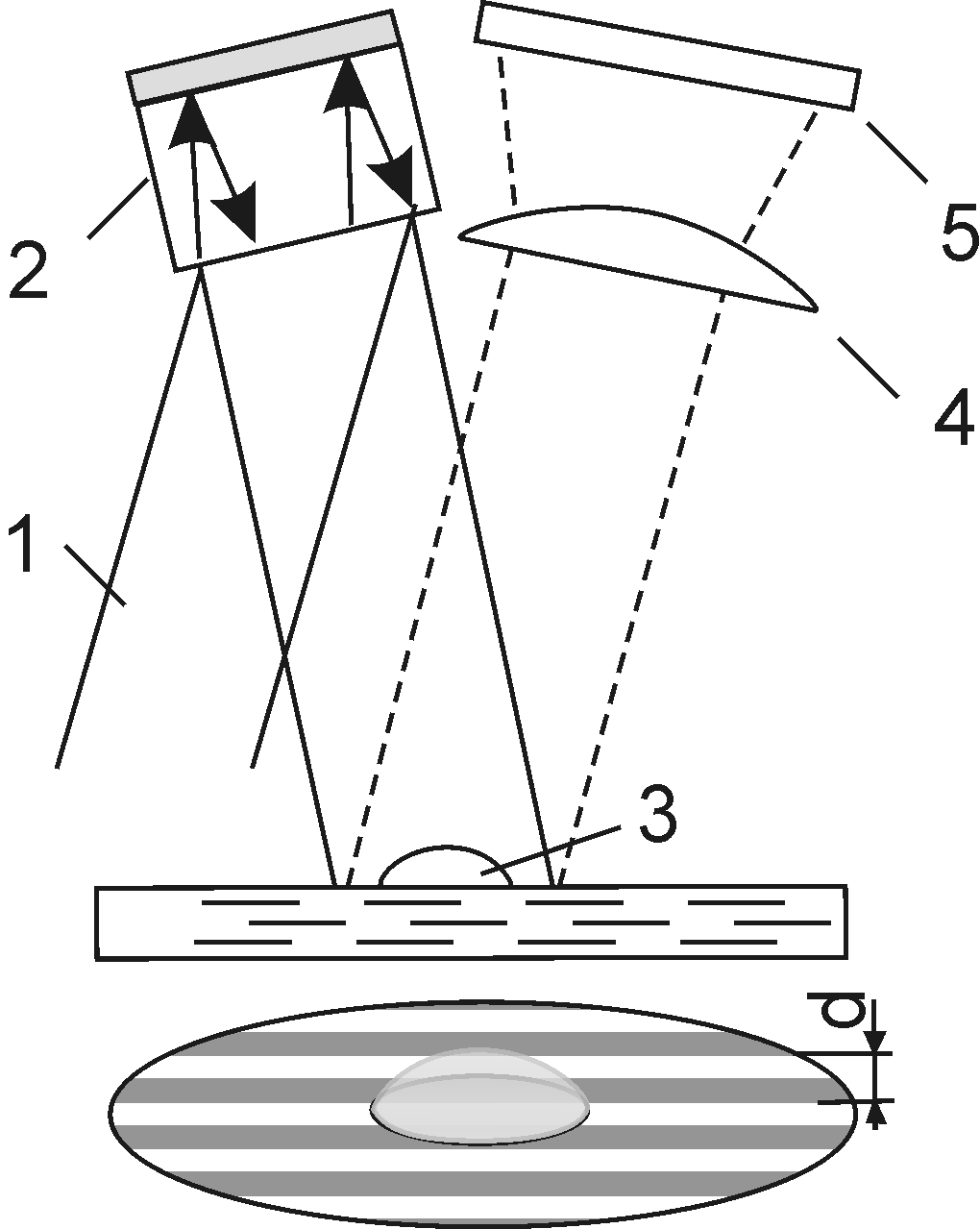 Illustration - Optical Interferometry