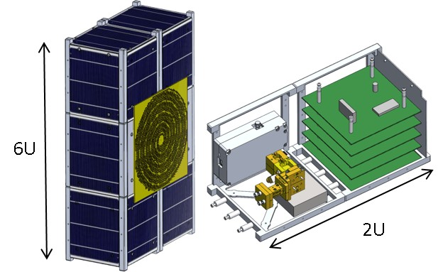 (Left) The flat antenna developed in this project can be directly integrated onto the side of a Small-/Cube-Sat for reduced mass and volume.  (Right) The integration of the receiver with the waveguide calibrator.