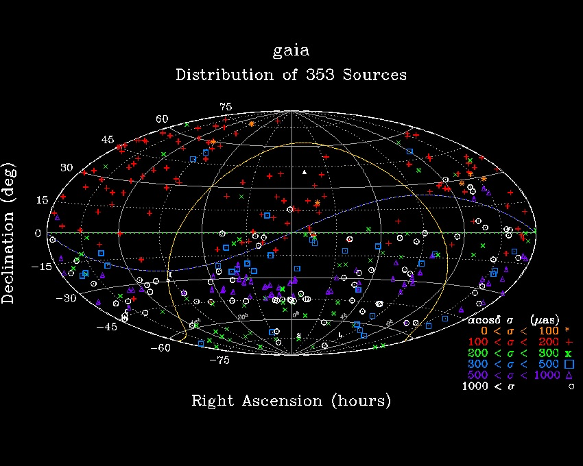 This task has added radio detections of 353 optically bright sources thus more than doubling the number of sources available for a radio-optical frame tie to be used for spacecraft navigation.