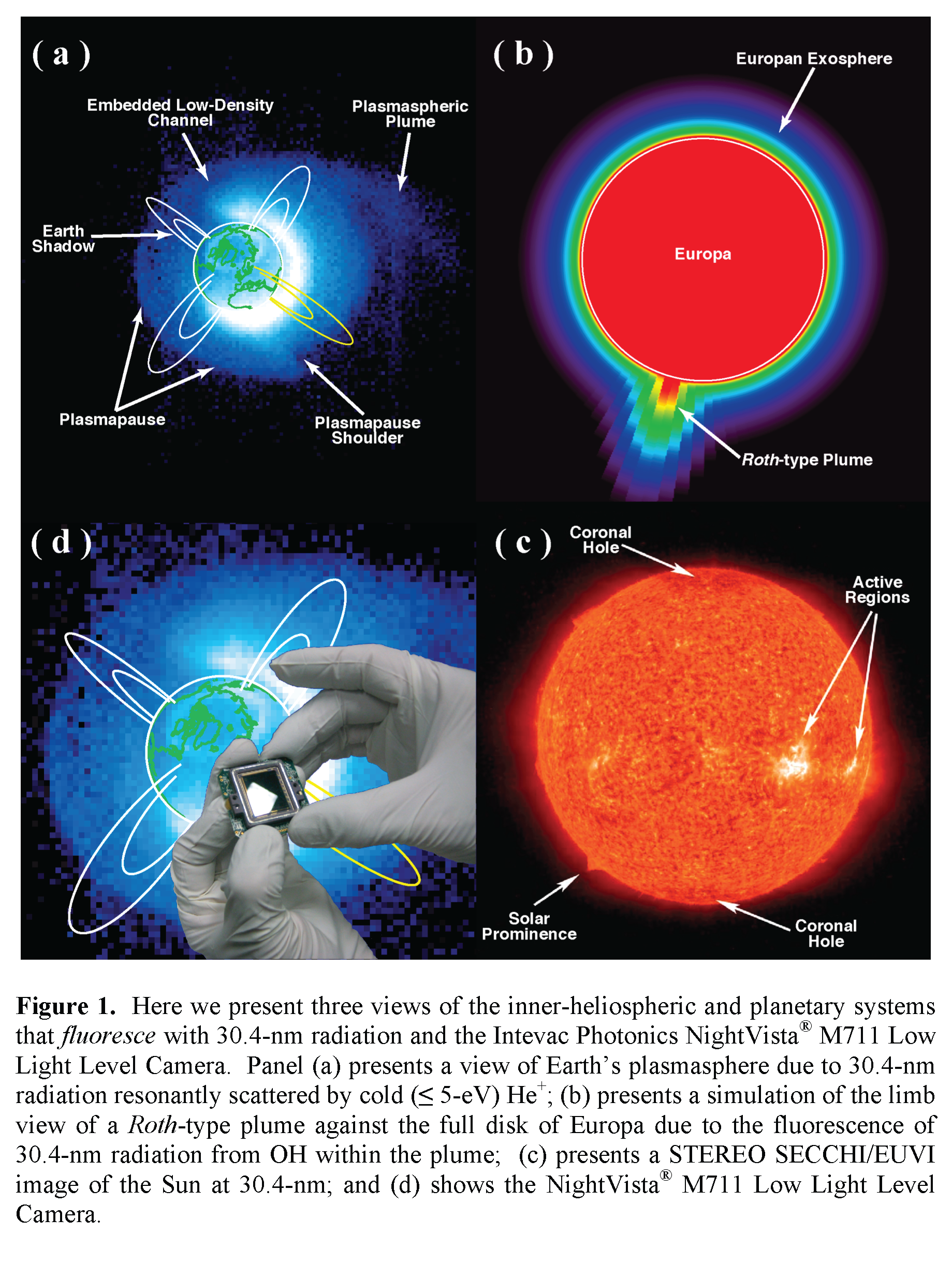 Views of the inner-heliospheric and planetary systems that fluoresce with 30.4-nm radiation and the Intevac Photonics NightVista® M711 Low Light Level Camera
