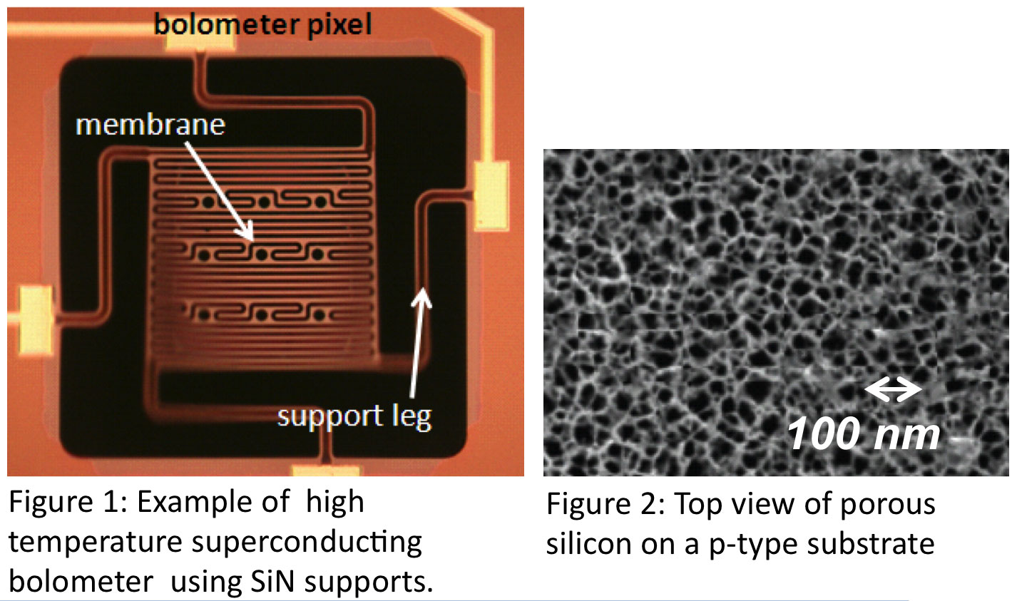 A novel material for next generation MEMS and Sensor Devices Project