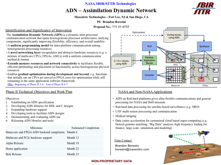 Assimilation Dynamic Network (ADN), Phase II Briefing Chart Image