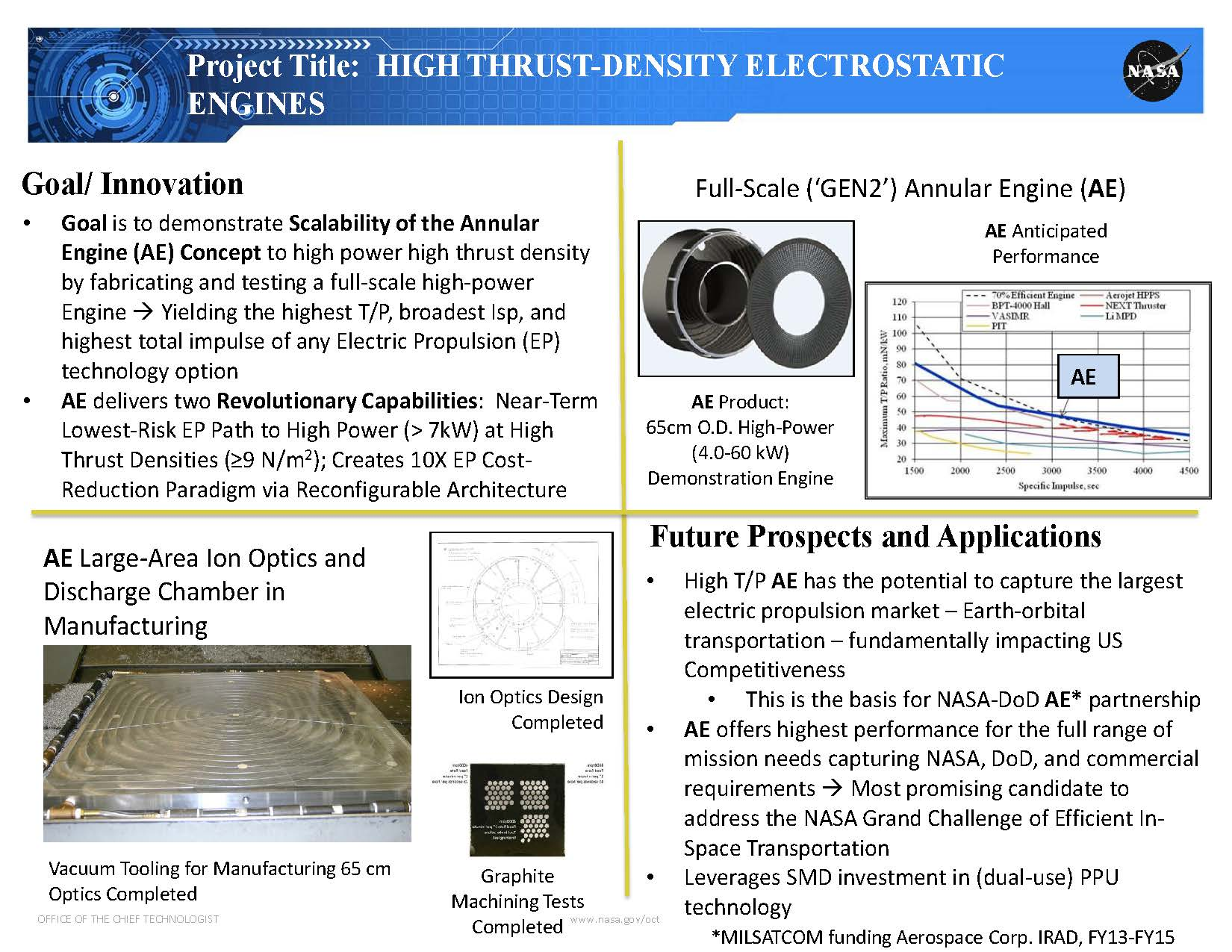 High Thrust-Density Eelectrostaic Engines Project