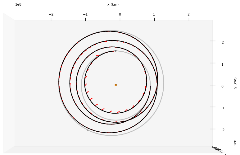 Mars Sample Return Trajectory