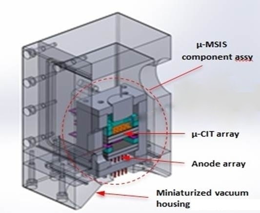 Micro-Mass Spectrometer Instrument System