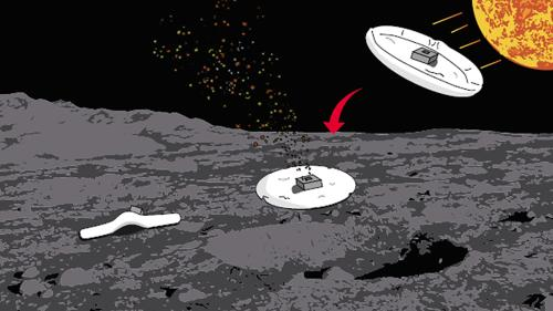 Dismantling Rubble Pile Asteroids with AoES (Area-of-Effect Soft-bots)